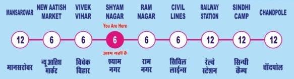 shyam nagar metro station